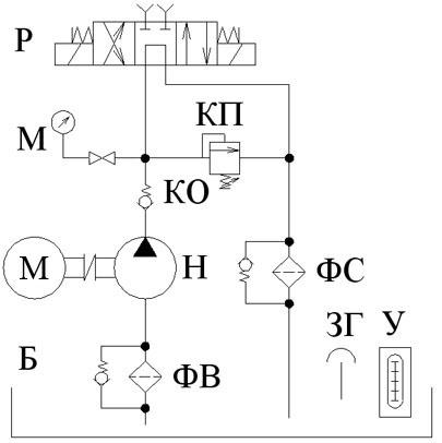 Гидравлическая схема.